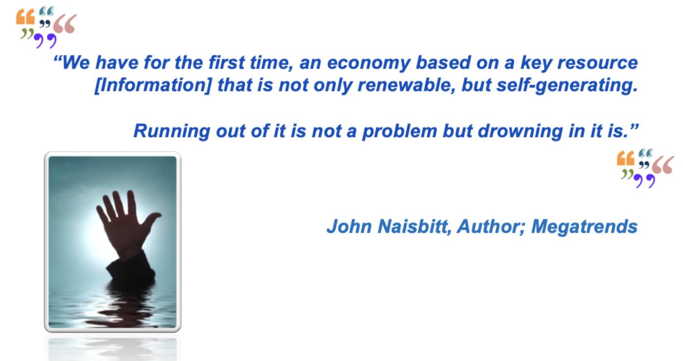 John Naisbitt Quote