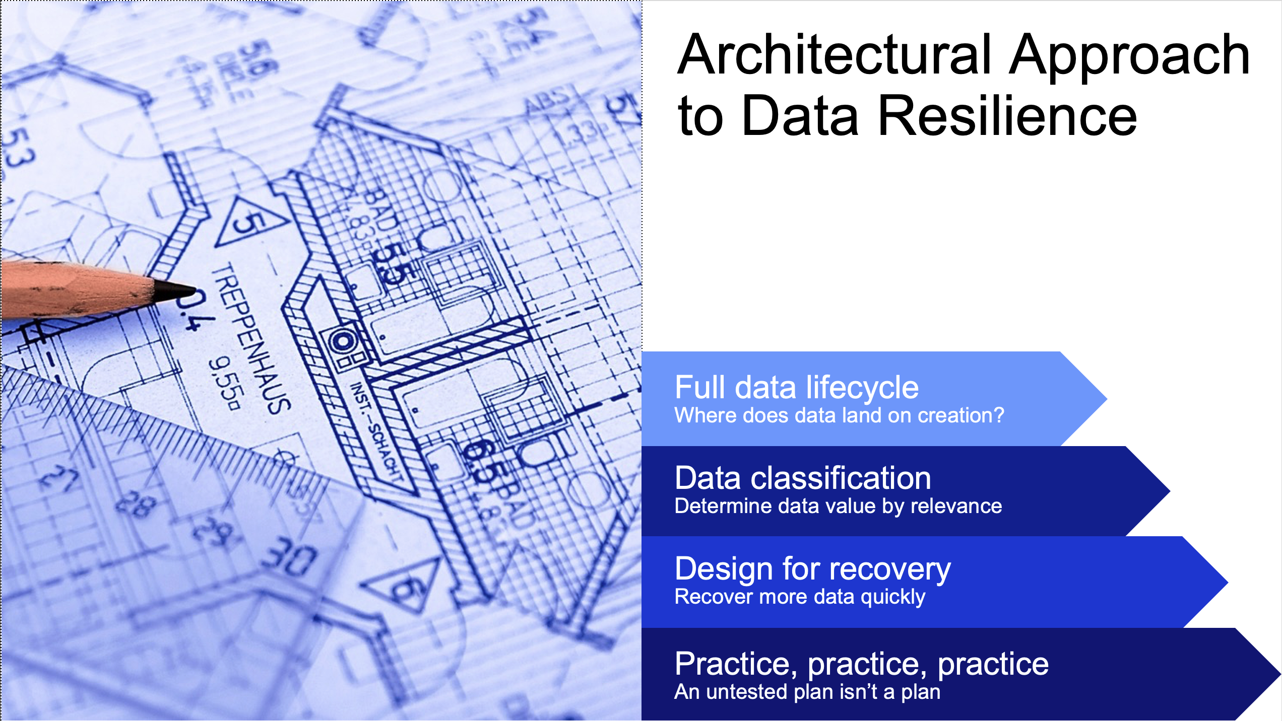 Four Key Items Necessary for a Data Resilient Architecture